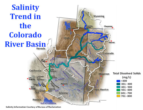 Salinity Trend in the Colorado River Basin
